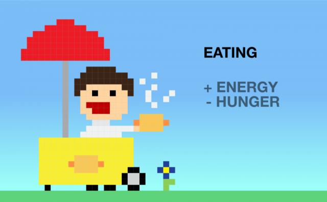 Comer=mais energia, menos fome