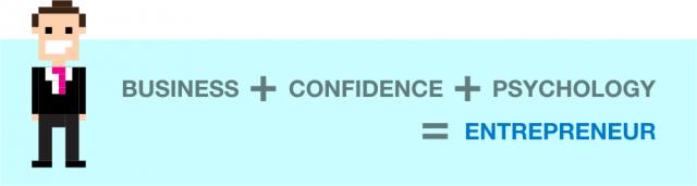 Negócios + Autoconfiança + Psicologia=Empreendedor